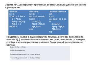 Задача №4. Дан фрагмент программы, обрабатывающей двумерный массив A размера