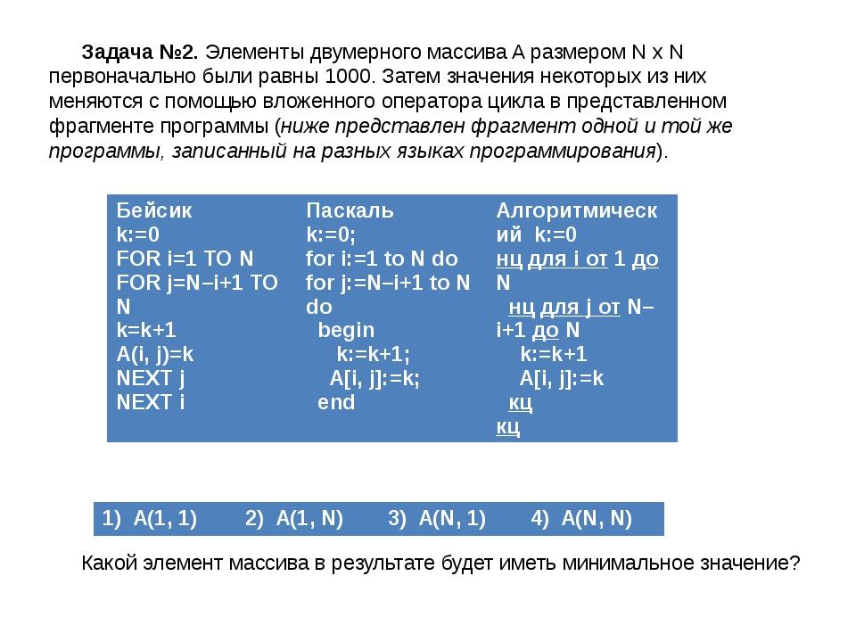 Задача №2. Элементы двумерного массива A размером N х N первоначально были ра...
