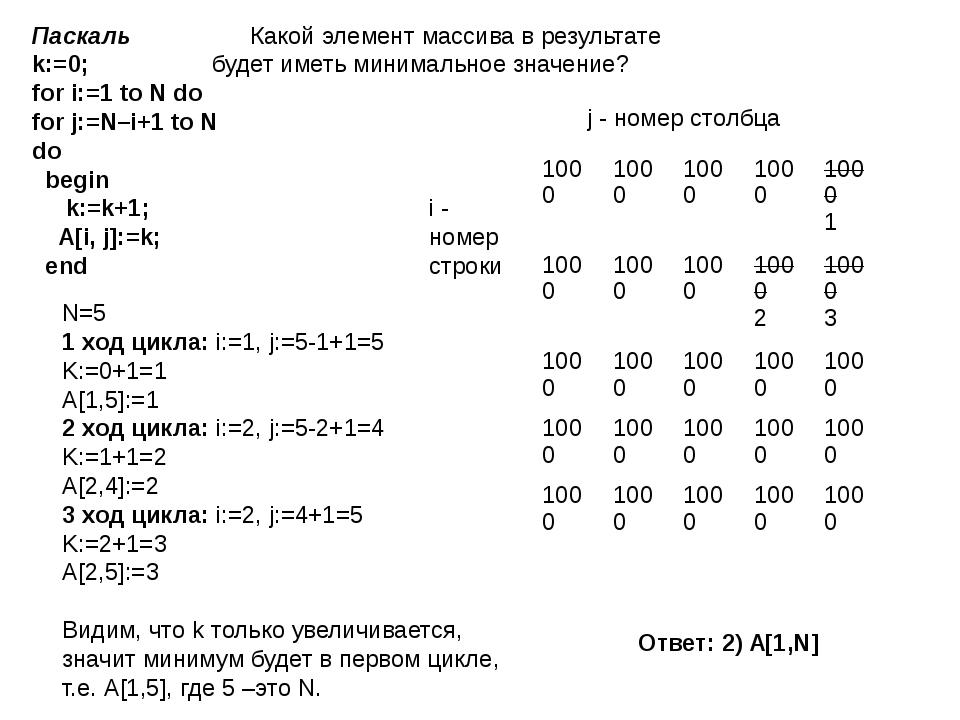 Паскаль k:=0; for i:=1 to N do for j:=N–i+1 to N do  begin  k:=k+1; ...