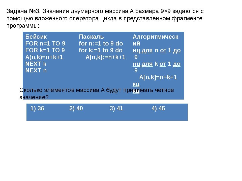 Задача №3. Значения двумерного массива A размера 9×9 задаются с помощью вложе...