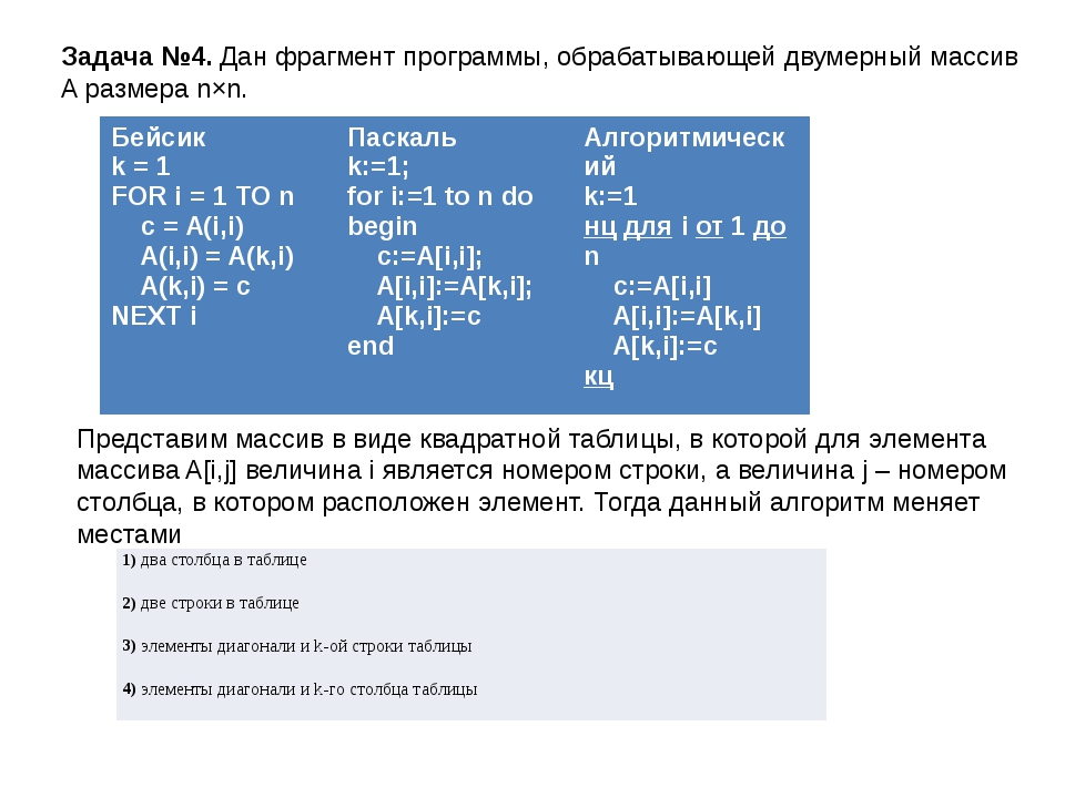 Задача №4. Дан фрагмент программы, обрабатывающей двумерный массив A размера...