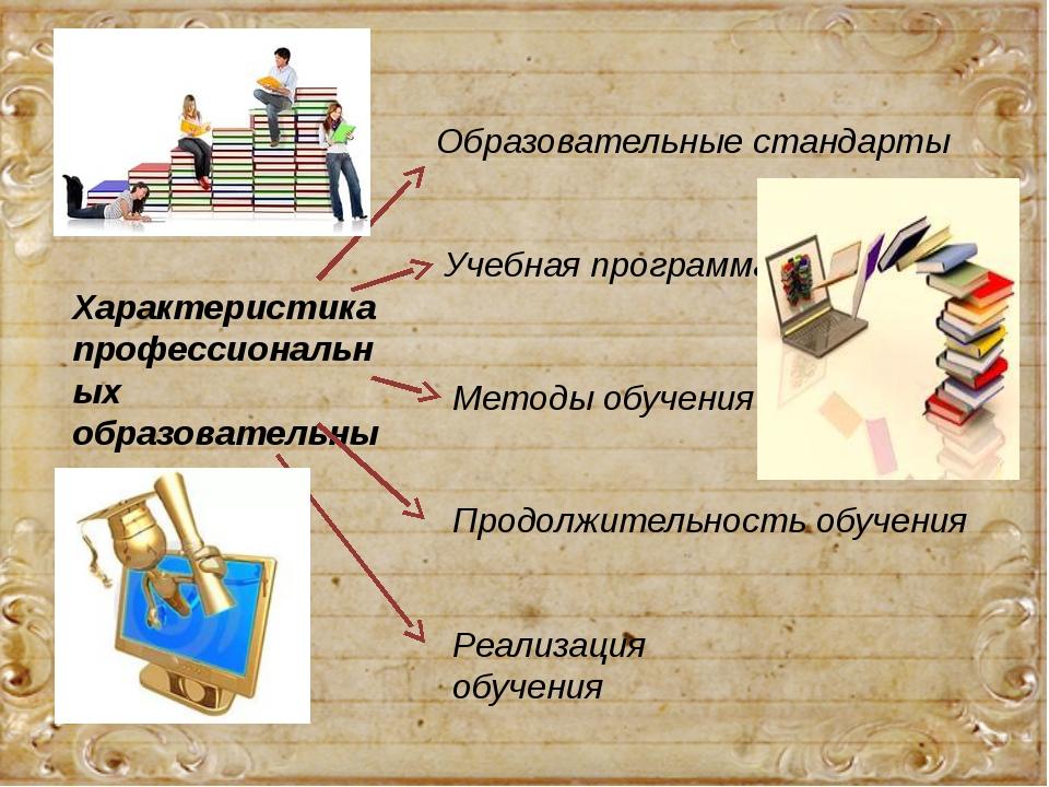 Характеристика профессиональных образовательных программ Образовательные стан...