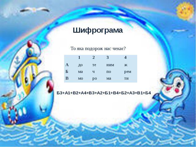 Б3+А1+В2+А4+В3+А2+Б1+В4+Б2+А3+В1+Б4 То яка подорож нас чекає? Шифрограма 1 2...