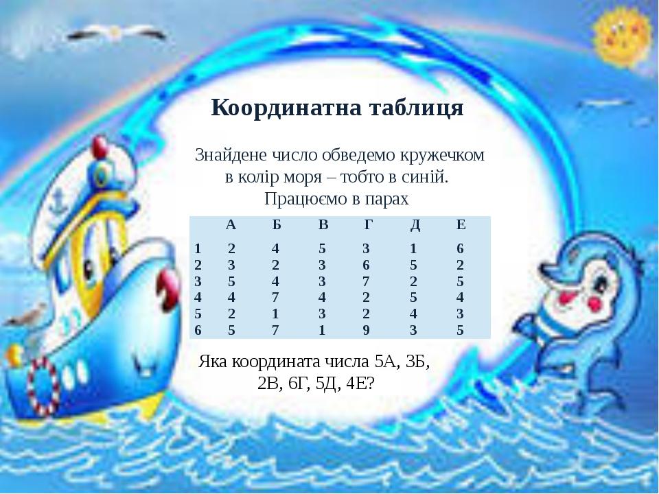 Яка координата числа 5А, 3Б, 2В, 6Г, 5Д, 4Е? Координатна таблиця Знайдене чи...