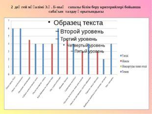 2 деңгей мұғалімі Э.Қ. Б-ның сапалы білім беру критерийлері бойынша сабағын т