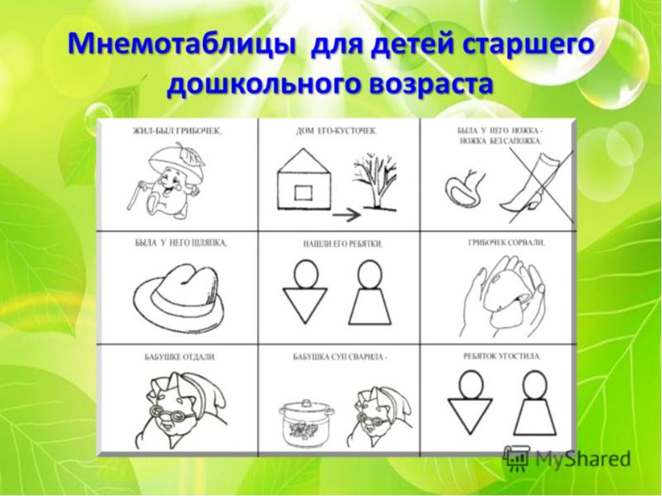 Александру, стихи в картинках для детей 5-6 лет мнемотехника