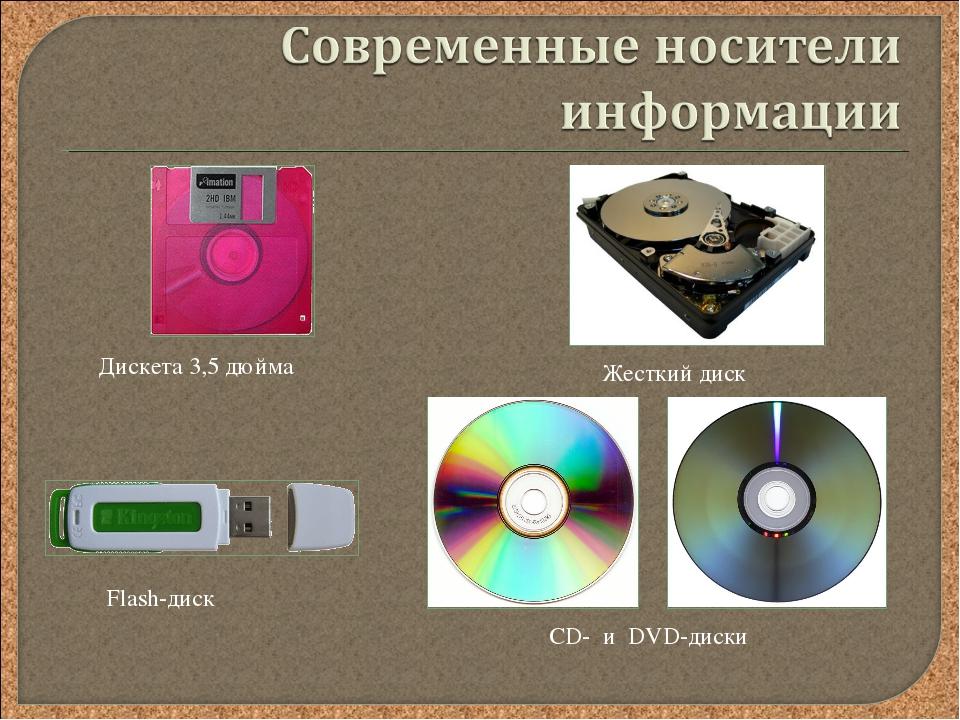 Дискета 3,5 дюйма Жесткий диск CD- и DVD-диски Flash-диск
