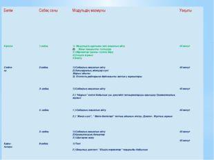 Бөлім Сабақ саны Модульдің мазмұны Уақыты Кіріспе 1-сабақ 1) Модульдіңқұрлым