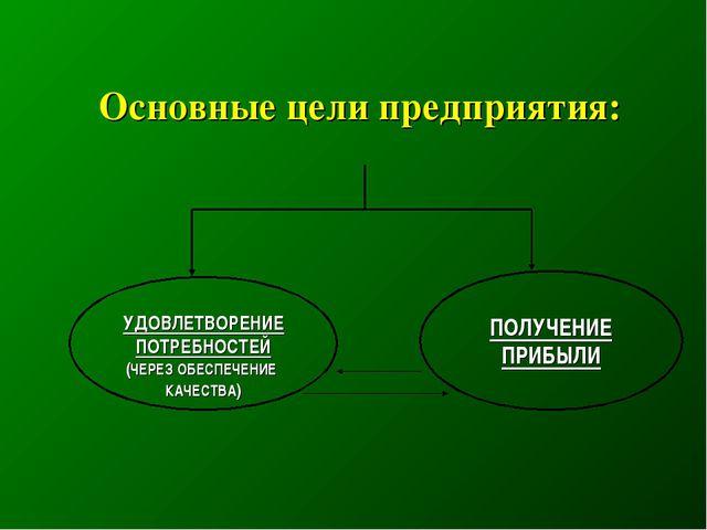 Основные цели предприятия: