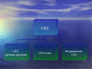 Назначение и классификация СИЗ