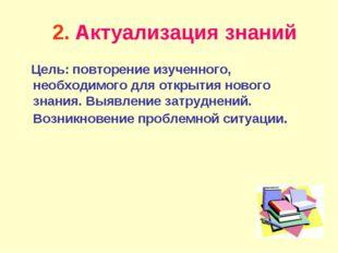 2. Актуализация знаний Цель: повторение изученного, необходимого для открыти