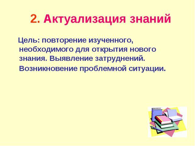 2. Актуализация знаний Цель: повторение изученного, необходимого для открыти...