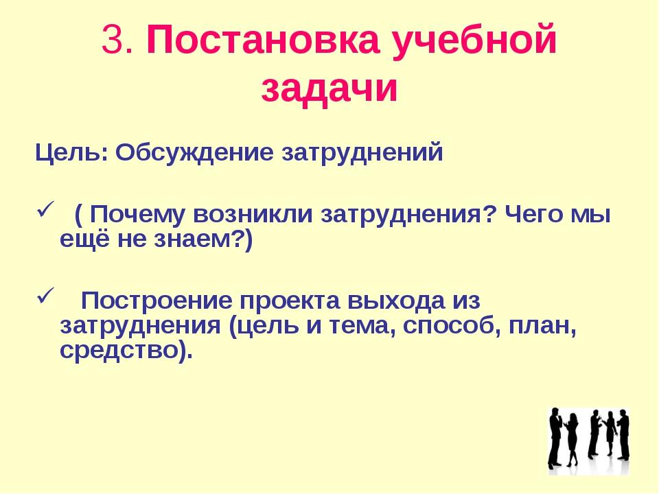 3. Постановка учебной задачи Цель: Обсуждение затруднений ( Почему возникли з...
