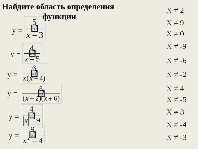 у = у = у = у = у = у = Х ≠ 2 Х ≠ 9 Х ≠ 0 Х ≠ -9 Х ≠ -6 Х ≠ -2 Х ≠ 4 Х ≠ -5...
