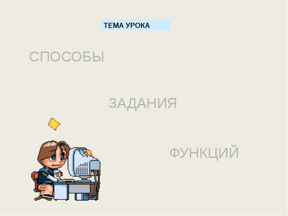 ТЕМА УРОКА СПОСОБЫ ЗАДАНИЯ ФУНКЦИЙ