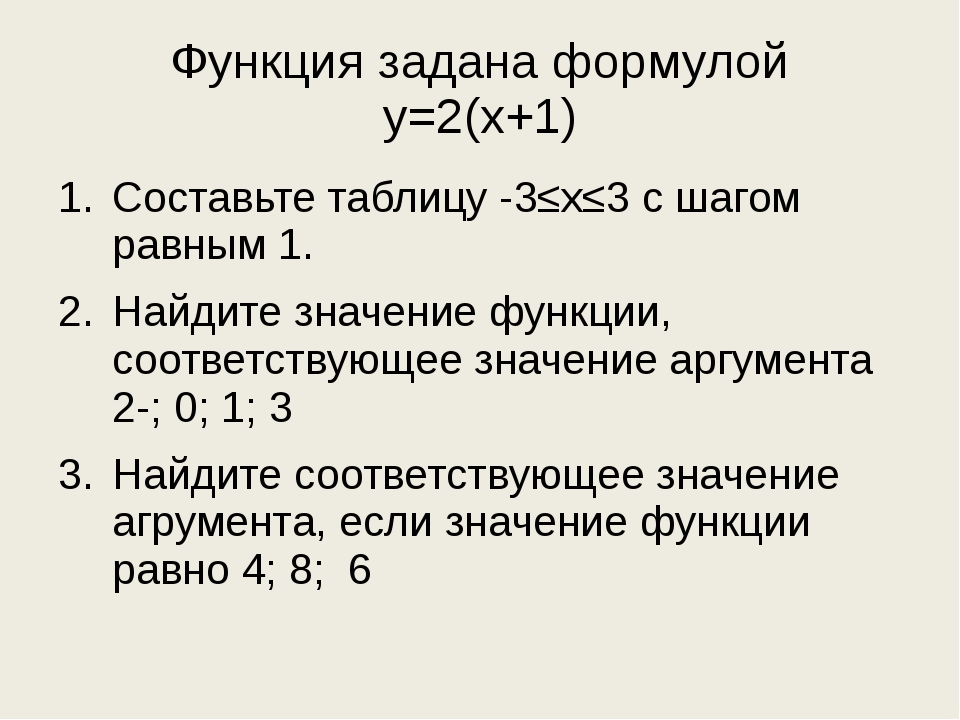 Функция задана формулой у=2(х+1) Составьте таблицу -3≤х≤3 с шагом равным 1. Н...