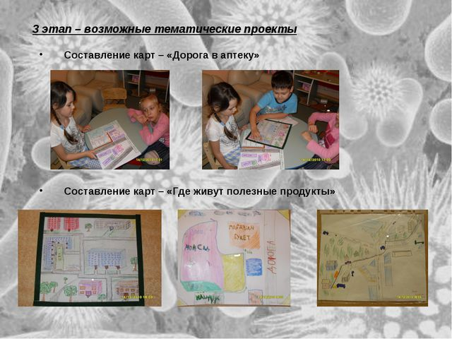 3 этап – возможные тематические проекты Составление карт – «Дорога в аптеку»...