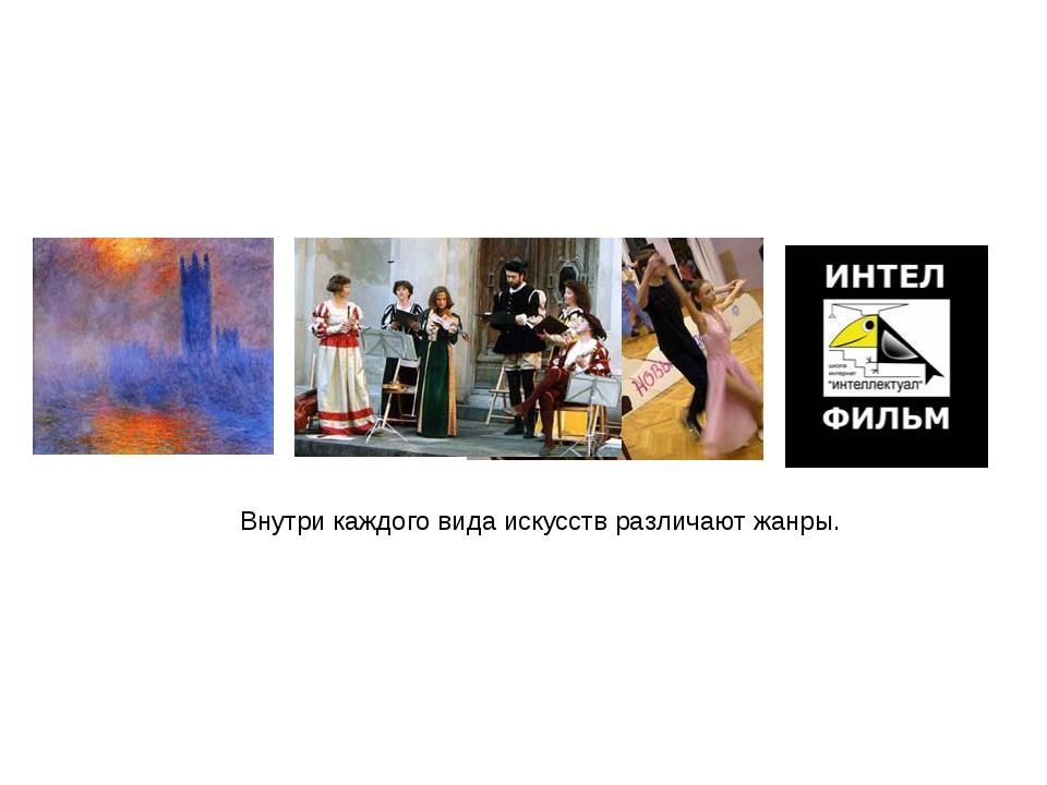 Внутри каждого вида искусств различают жанры.