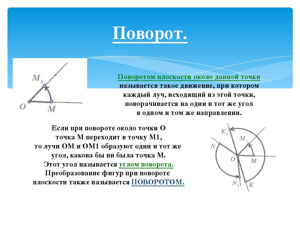 На рисунках показаны поворот точки А вокруг точки О на 90о против часовой стр...