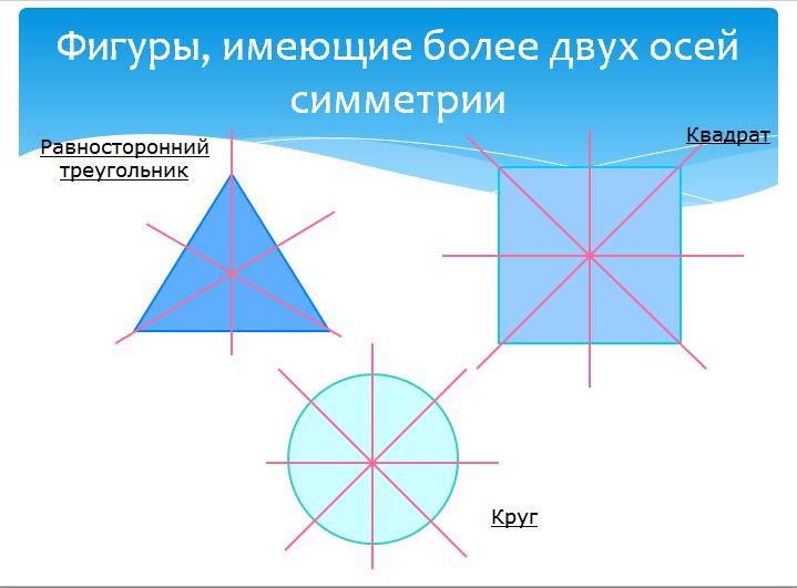 C:\Users\Ксения\YandexDisk\Скриншоты\2015-04-24 19-20-44 Скриншот экрана.png