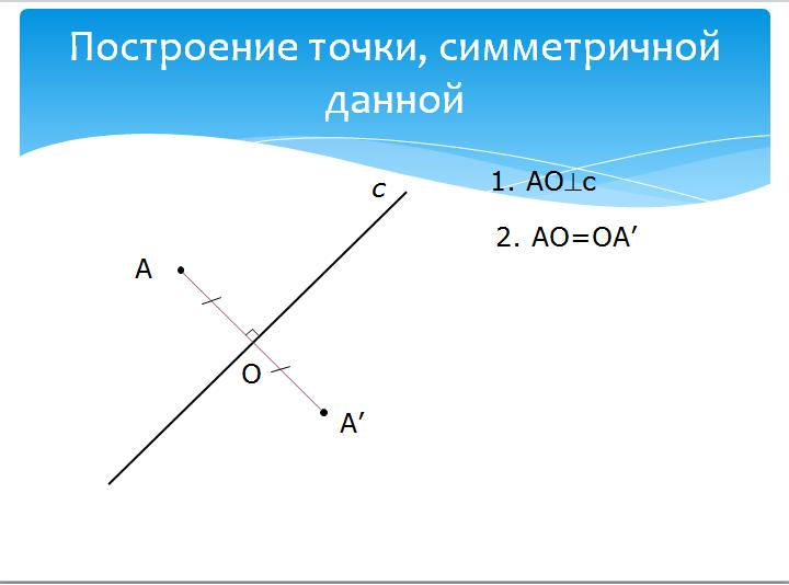 C:\Users\Ксения\YandexDisk\Скриншоты\2015-04-24 19-26-52 Скриншот экрана.png
