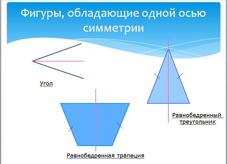 C:\Users\Ксения\YandexDisk\Скриншоты\2015-04-24 19-19-56 Скриншот экрана.png