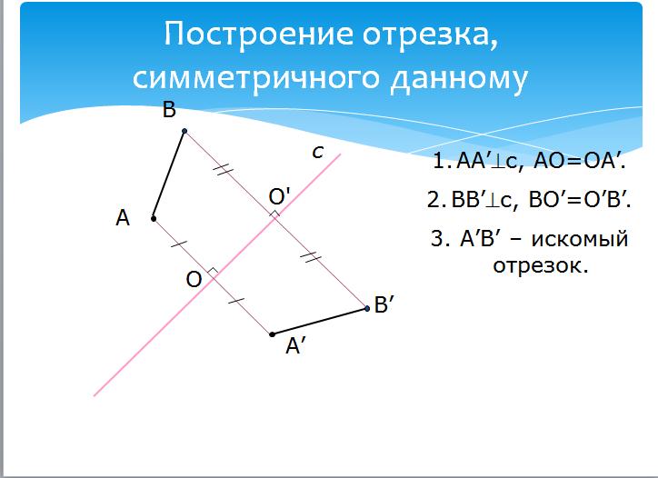 C:\Users\Ксения\YandexDisk\Скриншоты\2015-04-24 19-27-31 Скриншот экрана.png