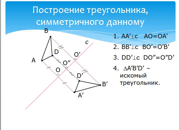 C:\Users\Ксения\YandexDisk\Скриншоты\2015-04-24 19-30-14 Скриншот экрана.png