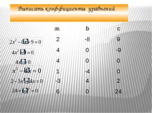 Выписать коэффициенты уравнений а b с а b с 2 -8 9 4 0 -9 4 0 0 1 -4 0 -3 4