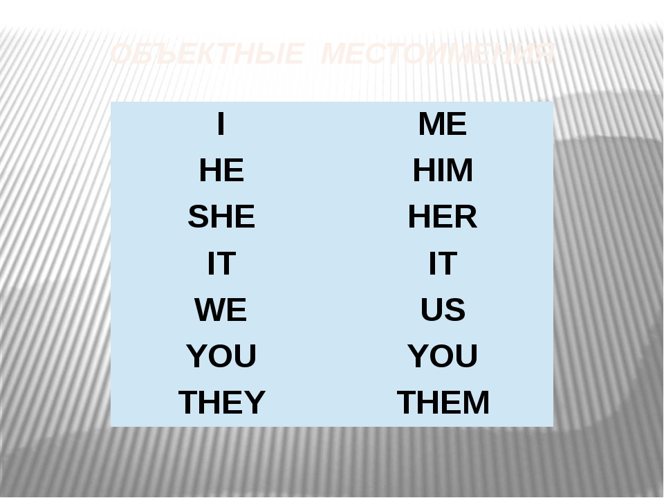 ОБЪЕКТНЫЕ МЕСТОИМЕНИЯ I ME HE HIM SHE HER IT IT WE US YOU YOU THEY THEM