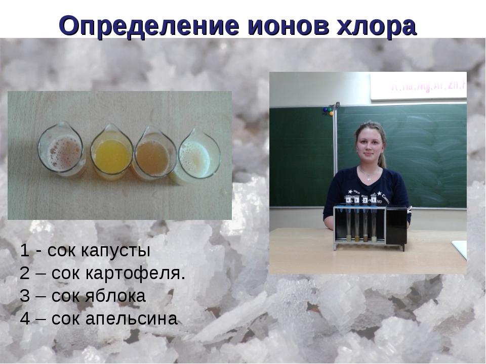 Определение ионов хлора 1 - сок капусты 2 – сок картофеля. 3 – сок яблока 4 –...