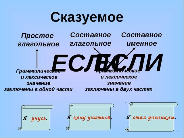 Сказуемое Простое глагольное Составное глагольное Составное именное Грамматич...