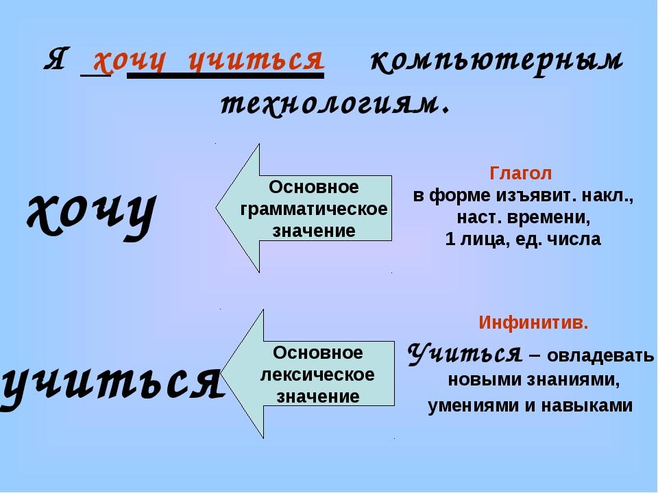 Я хочу учиться компьютерным технологиям. Глагол в форме изъявит. накл., наст....