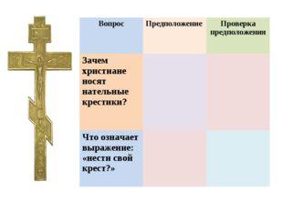 ВопросПредположение Проверка предположения Зачем христиане носят нательные