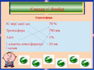 Сандар сөйлейді Стратосфера Көмірқышқыл 78% Тропосфера 760мм Азот 1% Қалыпты