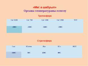 «Миға шабуыл» Орташа температураны есептеу Тропосфера Стратосфера Сағ 0100 Са