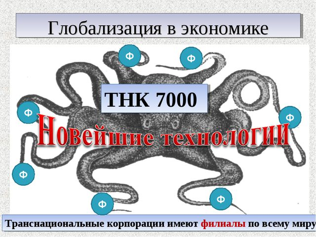 Глобализация в экономике ТНК 7000 Транснациональные корпорации имеют филиалы...