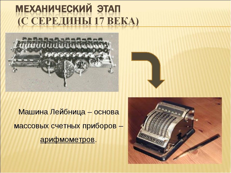 Машина Лейбница – основа массовых счетных приборов – арифмометров.