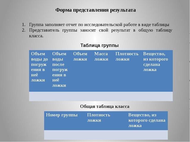 Форма представления результата Группа заполняет отчет по исследовательской ра...