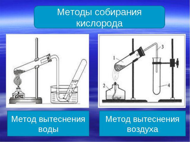 Методы собирания кислорода Метод вытеснения воды Метод вытеснения воздуха