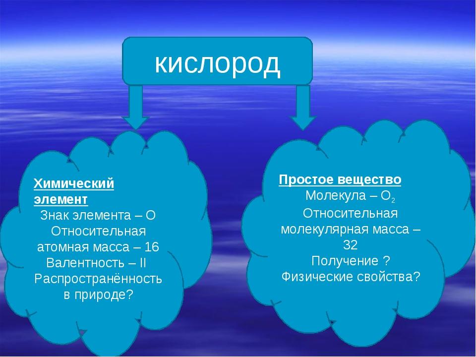 кислород Химический элемент Знак элемента – О Относительная атомная масса – 1...