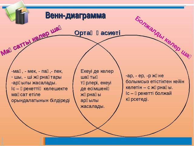 Венн-диаграмма Мақсатты келер шақ Ортақ қасиеті мақ, - мек, - пақ,- пек, шы,...