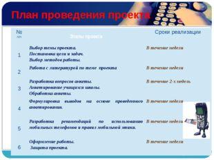 План проведения проекта № п/п Этапы проекта Сроки реализации 1 Выбор темыпро