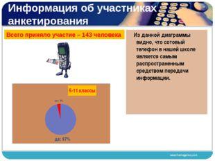 Информация об участниках анкетирования Всего приняло участие – 143 человека 4