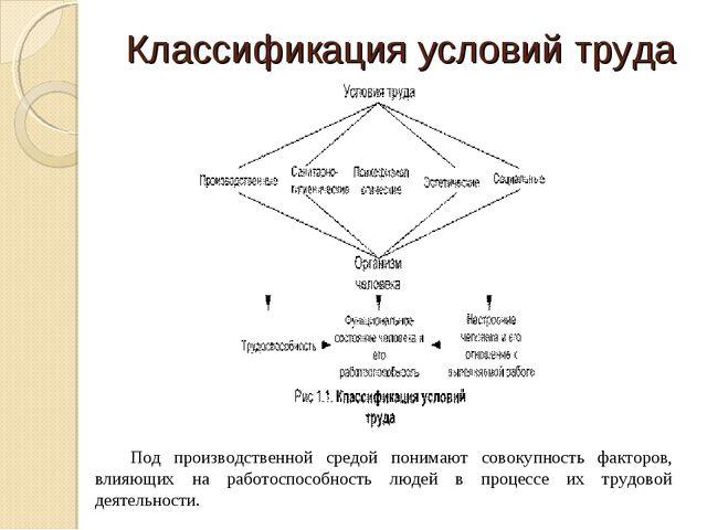 Классификация условий труда Под производственной средой понимают совокупность...