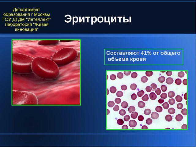 Эритроциты Составляют 41% от общего объема крови Департамент образования г Мо...