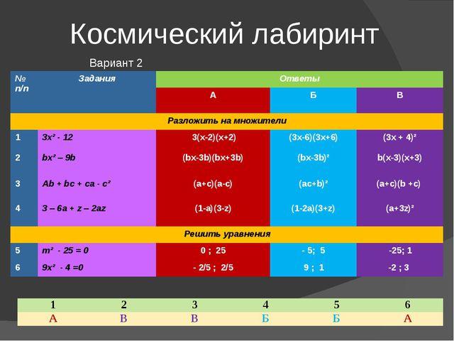 Космический лабиринт Вариант 2 №п/п Задания Ответы А Б В Разложитьнамножители...