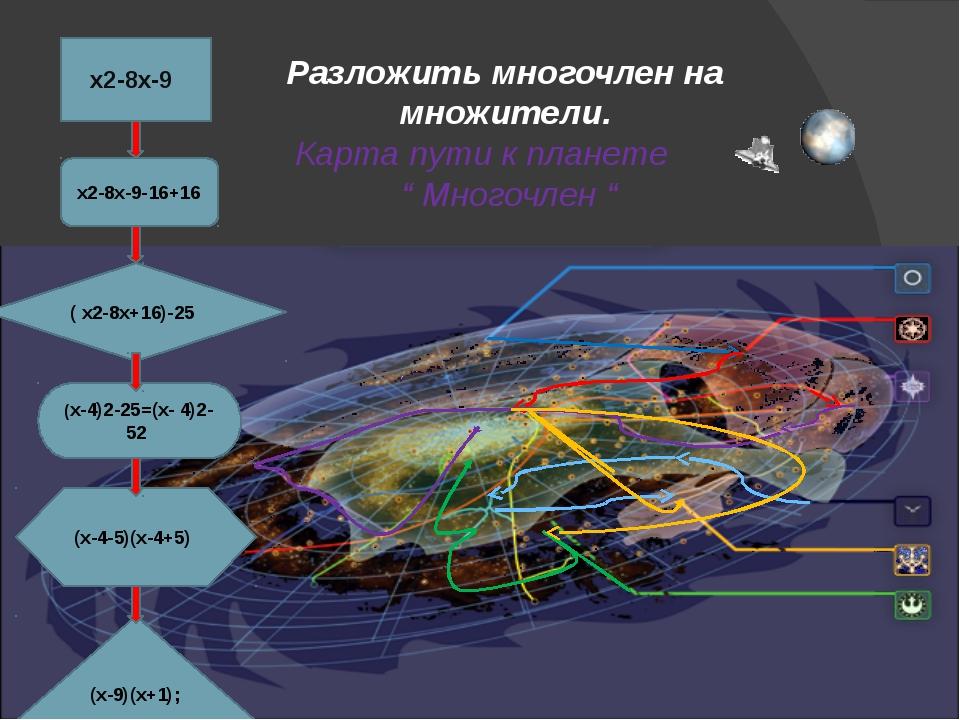 """Разложить многочлен на множители. Карта пути к планете """" Многочлен """" х2-8х-9..."""