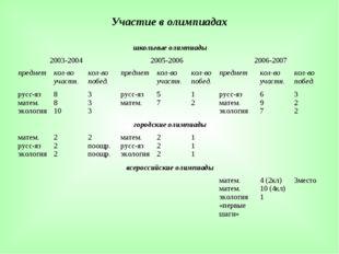 Участие в олимпиадах школьные олимпиады 2003-20042005-20062006-2007 предм