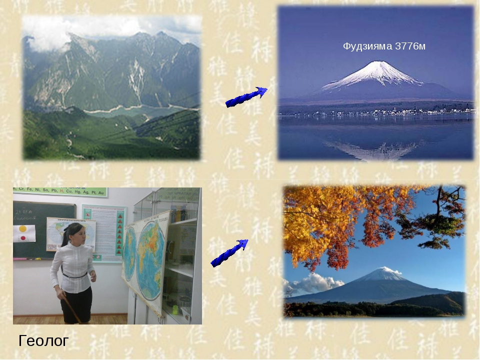 Фудзияма 3776м Геолог